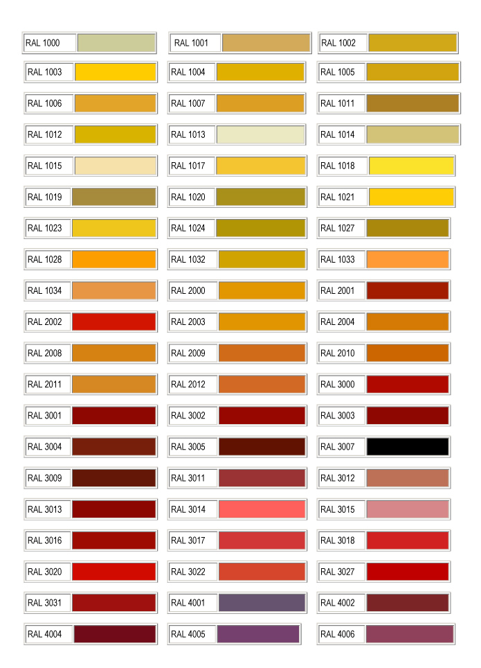 Colour Charts - Paintsolution